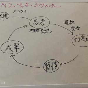 もしもラーメン屋さんと石川遼くんの脳みそを交換したら♪(1H第4打目)