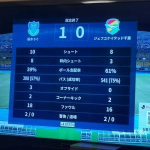 12/16 vs栃木SC