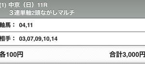 【中京11R】第68回日経新春杯