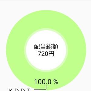 配当管理アプリで日本の高配当株ポートフォリオを作成してみた