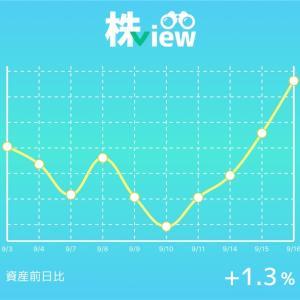 9月16日の取引報告【バブル継続?】