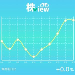 9月17日の取引報告【ナッツ終了!】