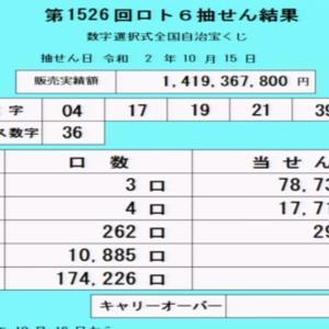 ロト6第1526回  当選速報