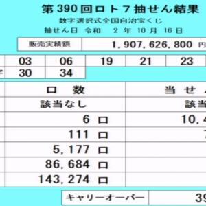 ロト7第390回 当選速報