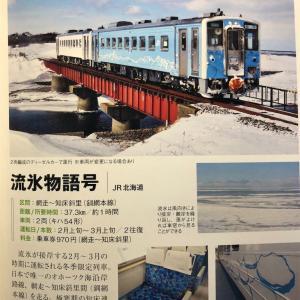 観光列車の思い出 その2(流氷物語号)