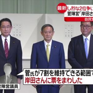 【総裁選】菅陣営、石破氏が2位にならないよう岸田氏に20票程度まわす