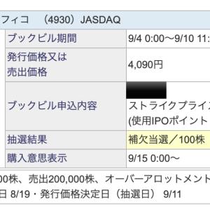 【IPO】グラフィコの抽選結果