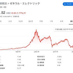 ついにゼネラル・エレクトリック【GE】の買い時が到来!?