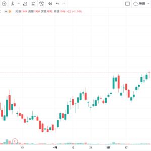 6月IPOは24社!セカンダリーに期待の3社!