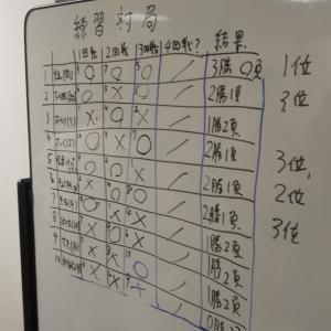9月12日 練習対局結果