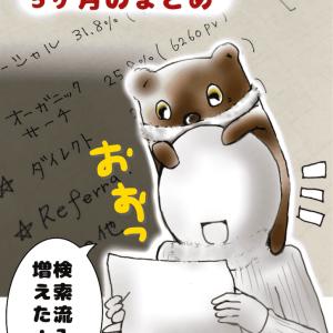 【はてなブログ】2021初めのクマの読まれた記事ランキング