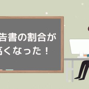 報告書(あゆみ)重視に!都立富士高等学校附属中学校【令和3年度】