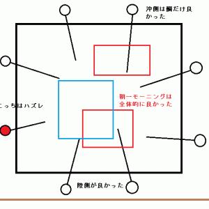 8月23日フィッシングレインボー10号乗合