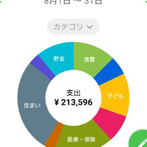 【家計簿】8月の収支