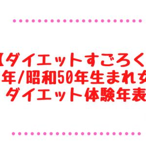 【ダイエットすごろく】1975年/昭和50年生まれ女性のダイエット体験年表