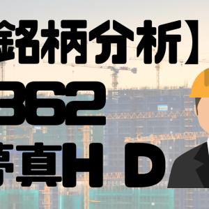 【銘柄分析】2362夢真HD【人材派遣】