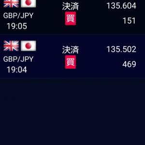 FX 9月29日 ポンド円 相場分析