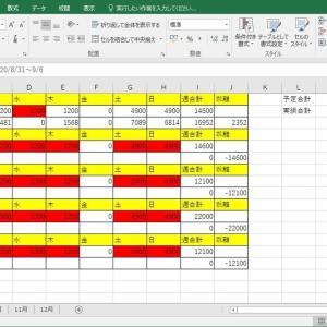 計画表を作れ