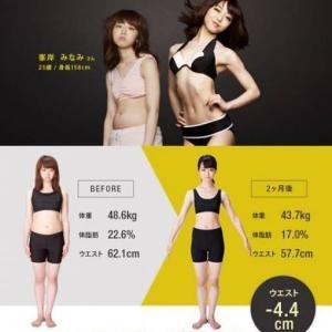 峯岸みなみの太ってた58キロが強烈!画像比較と今の体重がまたヤバい!