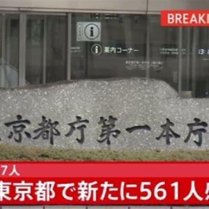 【コロナ】東京都感染者561人、重症者67人、累計感染者40210人 11月28日