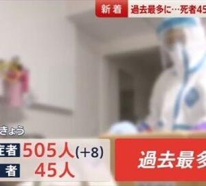 【コロナ】国内重症者、過去最多505人、死者、過去最多45人 感染者2438人 12月4日21:19時点報道