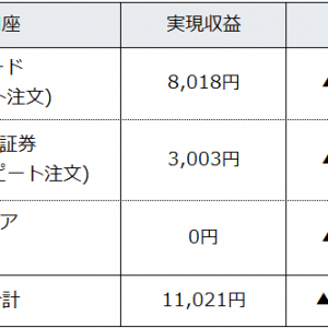 FX週間成績報告(9/7~9/12)