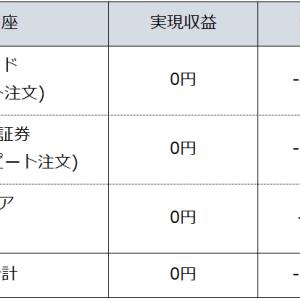 FX週間成績報告(10/12~10/17)