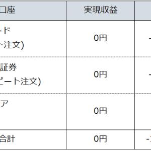 FX週間成績報告(10/26~10/31)