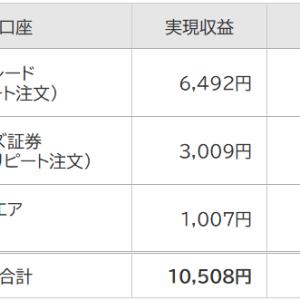 FX週間成績報告(11/30~12/5)