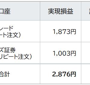 FX週間成績(2021/1/18~1/23)