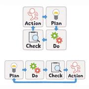効果的なフレームワーク思考(代表格の使い方)