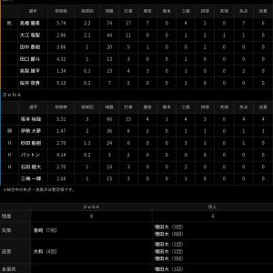 【巨人】原監督「フォローのしようがないね」増田大輝が落球…10月負け越し決定