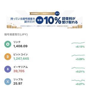 LINK爆上げ!BITMAX1周年キャンペーン収支結果(仮)