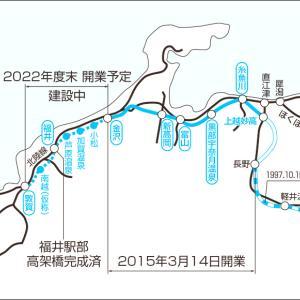 北陸新幹線延伸に遅れ!