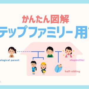 【かんたん図解】ステップファミリー(≒子連れ再婚)用語をやさしく解説