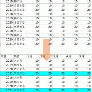 【エクセルVBA】指定した行ごとにシマシマにする(背景に色をつける)