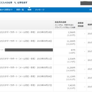 クラウドワークス初心者の初月収は4万円!初月1万円以上稼ぐコツ【在宅ワーク】