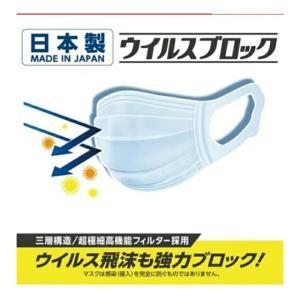 日本製マスク50%還元+15%OFF