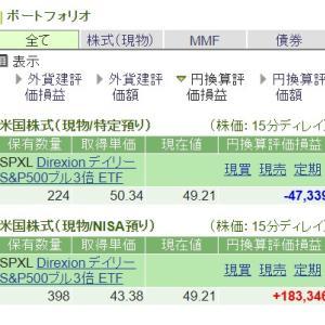 【SPXL実況中継】622口保有 13万6007円プラス