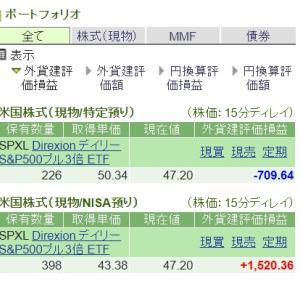 【SPXL実況中継】624口保有 4万5457円プラス