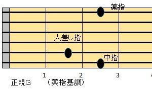 「いとしのエリー」ギターコード弾き語り 2級 レッスン1