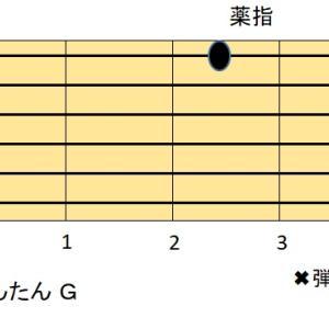 「君はロックを聴かない」 あいみょん ギターコード弾き語り 3級 レッスン1
