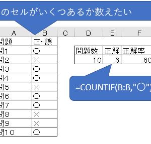 条件の合うセルを数えるCOUNTIF関数