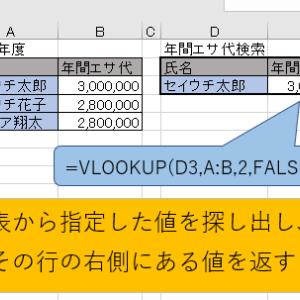 VLOOKUP関数 – 表から値を探し出し、その右側にある内容を表示させる
