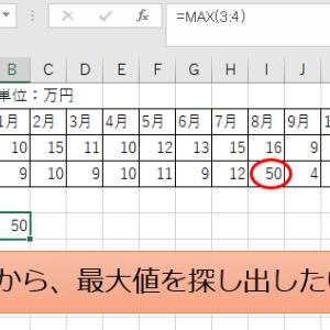 MAX関数 – 最小値を探しだす
