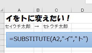 SUBSTITUTE関数 – 文字を置き換える