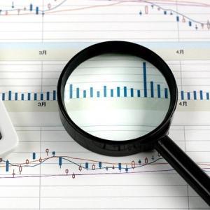 【大人気!ボリンジャーバンド】チャート分析をしよう12【投資家なら知っておきたい】