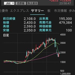 1週間で100万円を失う(IRギャンブル反省会)
