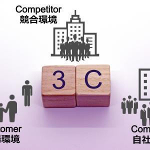 3C分析でミクロ環境を把握する!【+コツ・ポイント】