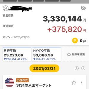 【配当金】米国株への挑戦